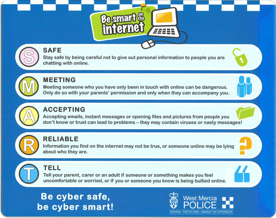 Be SMART on the Internet infographic - Safe / Meeting / Accepting / Reliable / Tell