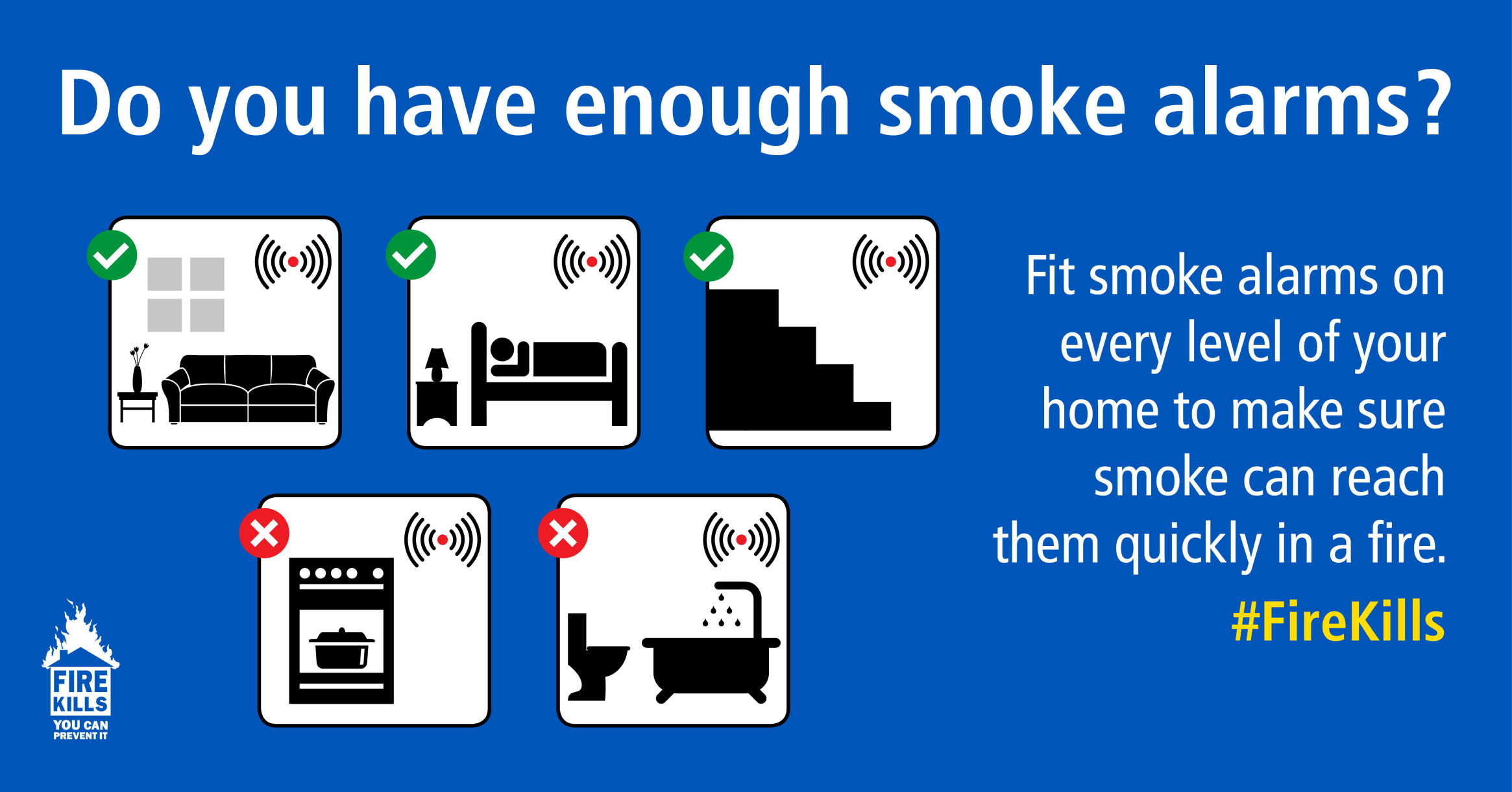 Infographic about smoke alarm placement